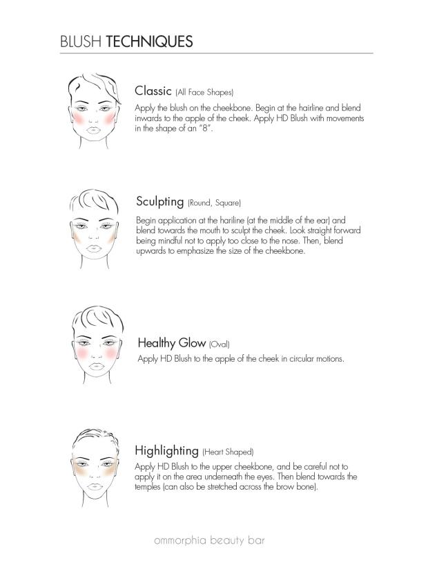 Blush techniques