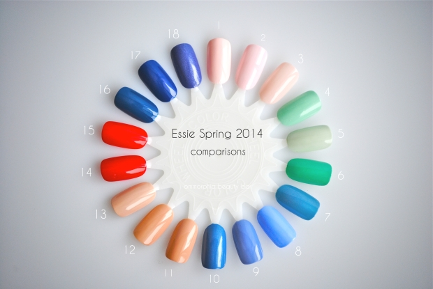 Essie Spring 2014 comparison nail wheel